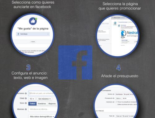 ¿Cómo Anunciarse en Facebook?