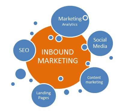 inbound marketing cabecera
