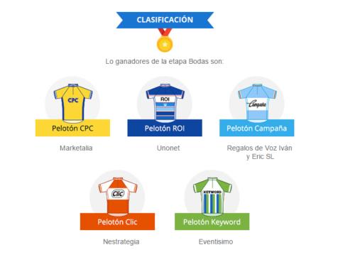 Nestrategia ganadora de La Vuelta Partners de Google