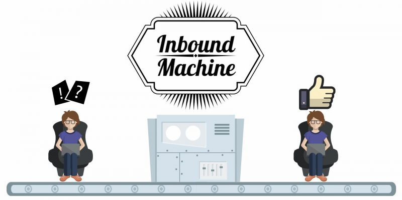 Inbound Marketing Machine