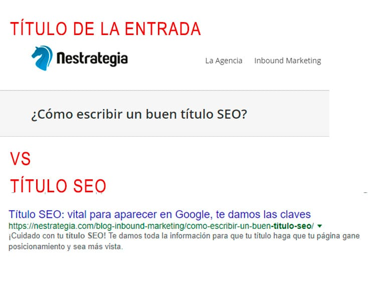 título SEO vs Entrada blog