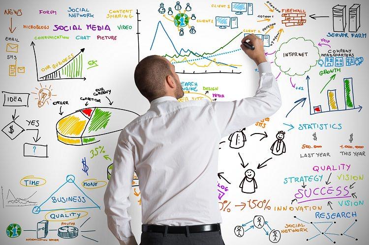 Inbound Marketing, Nestrategia