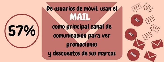 estrategia de marketing digital email marketing - Agencia de Inbound Marketing en Madrid