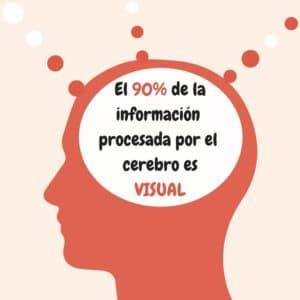 haz tu inbound marketing visual - Agencia de Inbound Marketing en Madrid