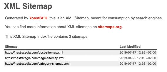 sitemap de una web