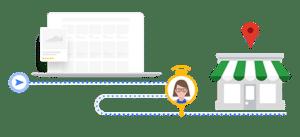 Campaña de shopping google estrategia para ecommerce en Navidad