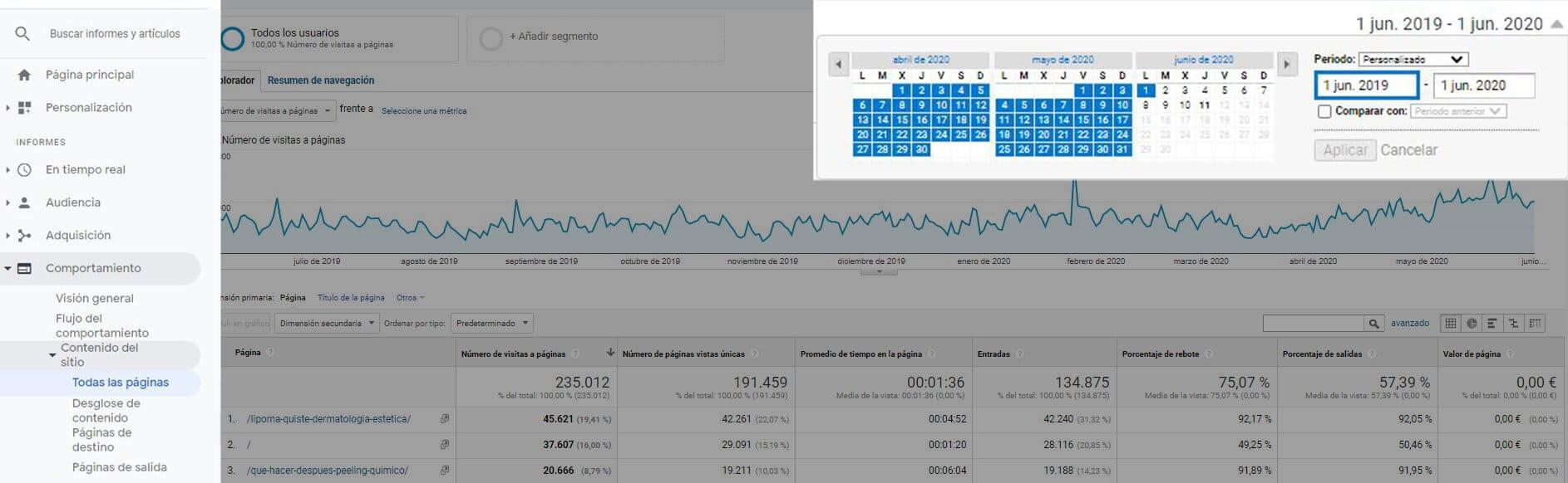 Encuentra tu contenido más exitoso con google analytics